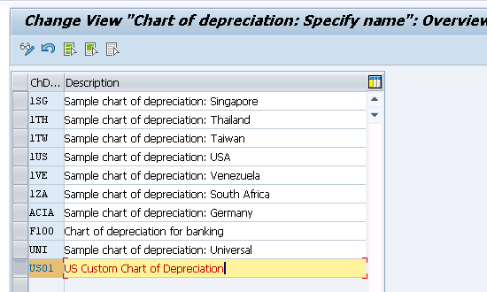 Sap B1 Quick Copy Chart Of Accounts: Copy Reference Chart of Depreciation/Depreciation Areas ,Chart