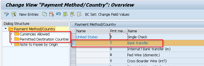 Set Up Payment Methods per Country for Payment Transactions