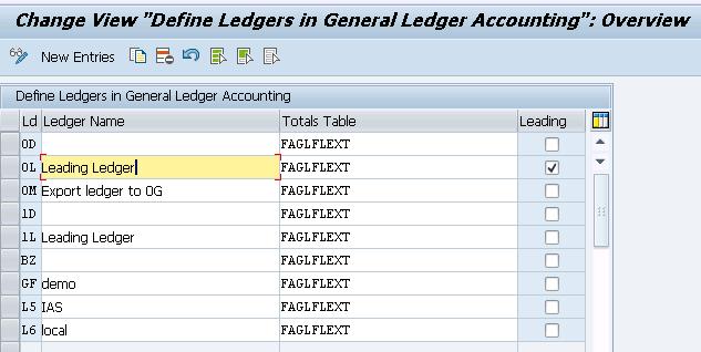 Define Ledgers For General Ledger Accounting Sm30 V Fagl T881