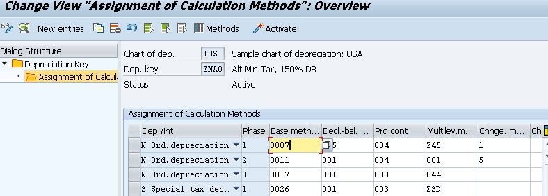Maintain Depreciation Key | AFAMA